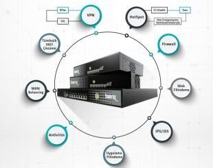Firewall cihazı nedir? Ne işe yarar?