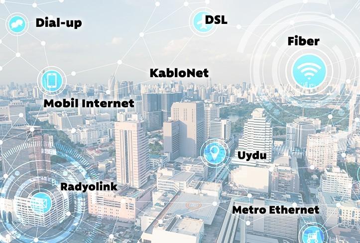 internet bağlantı türleri